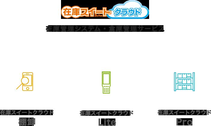 在庫スイートクラウド 在庫管理システム・在庫管理サービスには在庫スイートクラウド棚卸・在庫スイートクラウドLite・在庫スイートクラウドProの3つがあります。